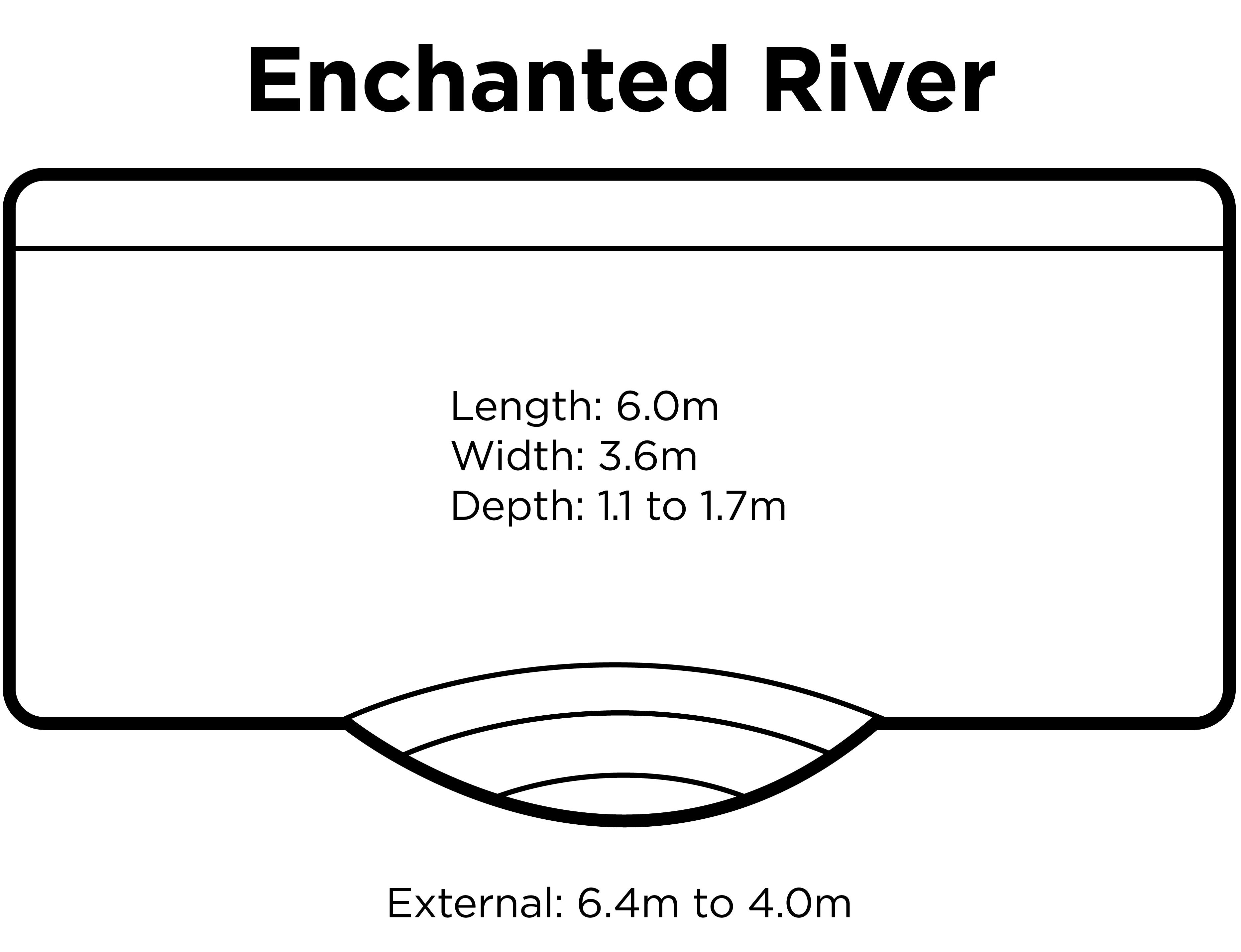 FINALEnchanted River