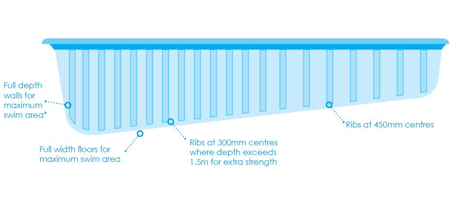 superior-side-elevation