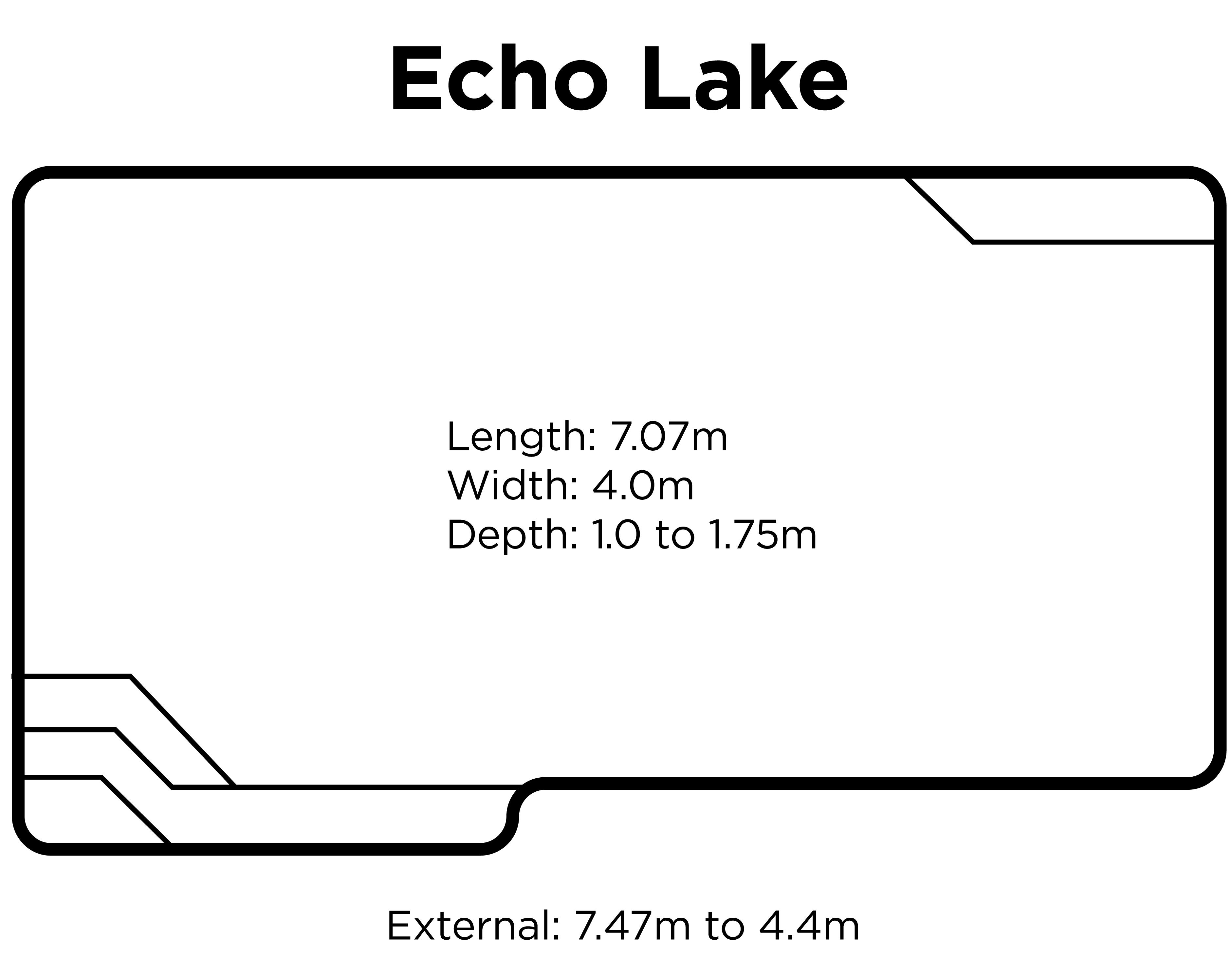 FINALEcho Lake