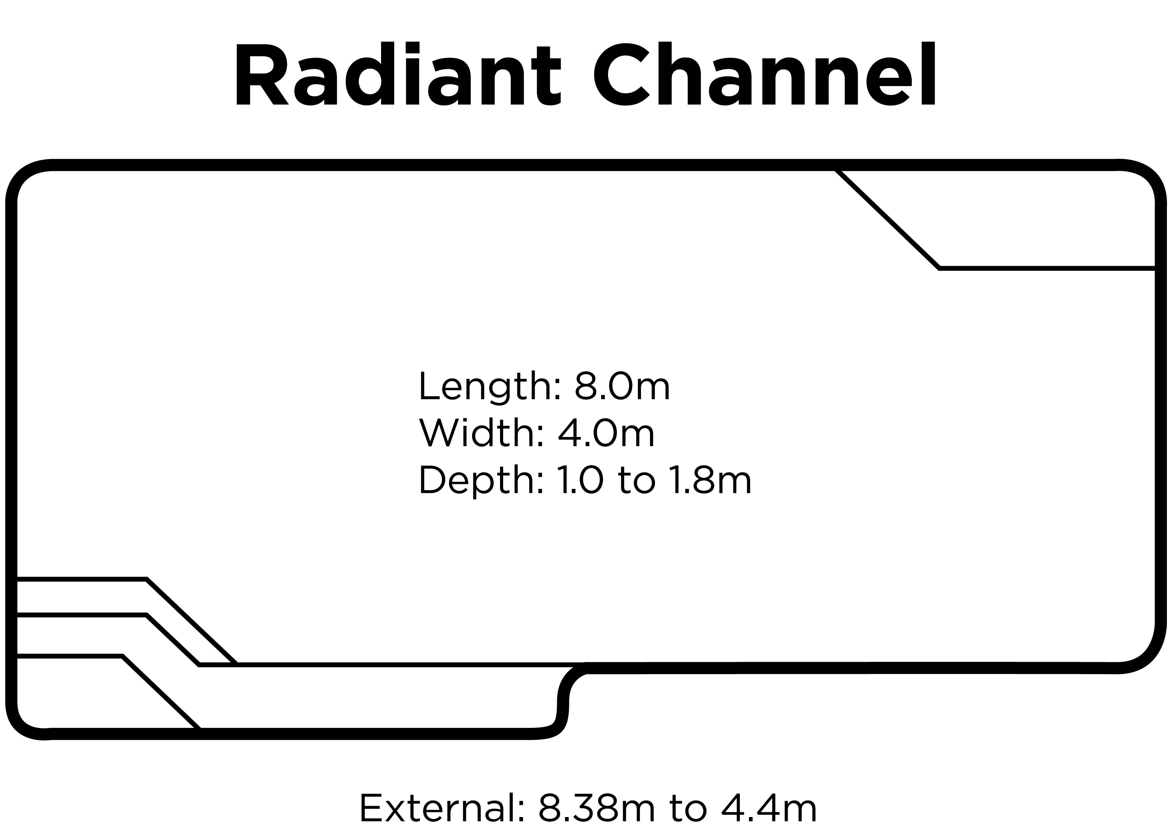 FINALRadiant Channel